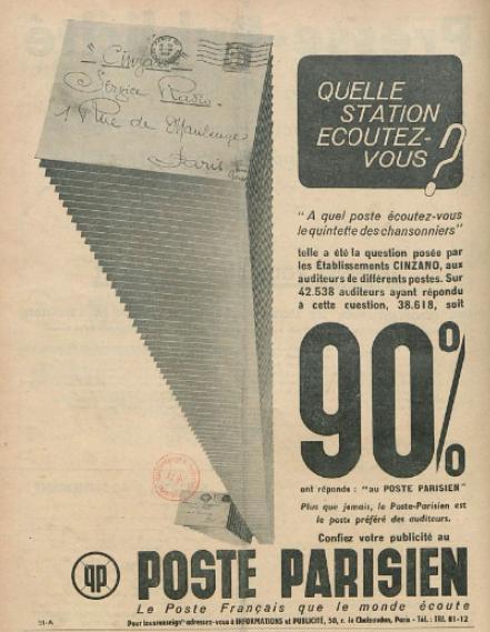 Le courrier des auditeurs, c'était le « Médiamétrie » des années trente
