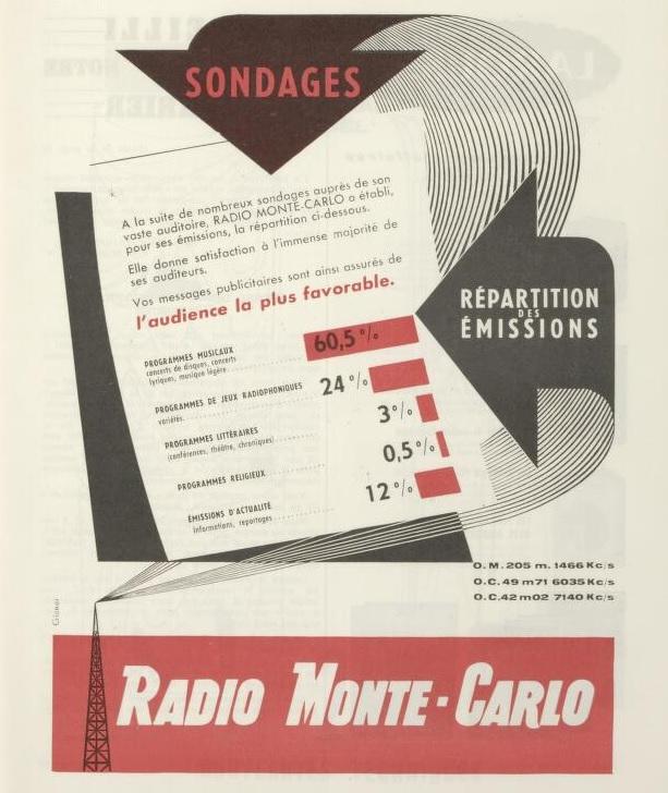 Radio Monte-Carlo 1958